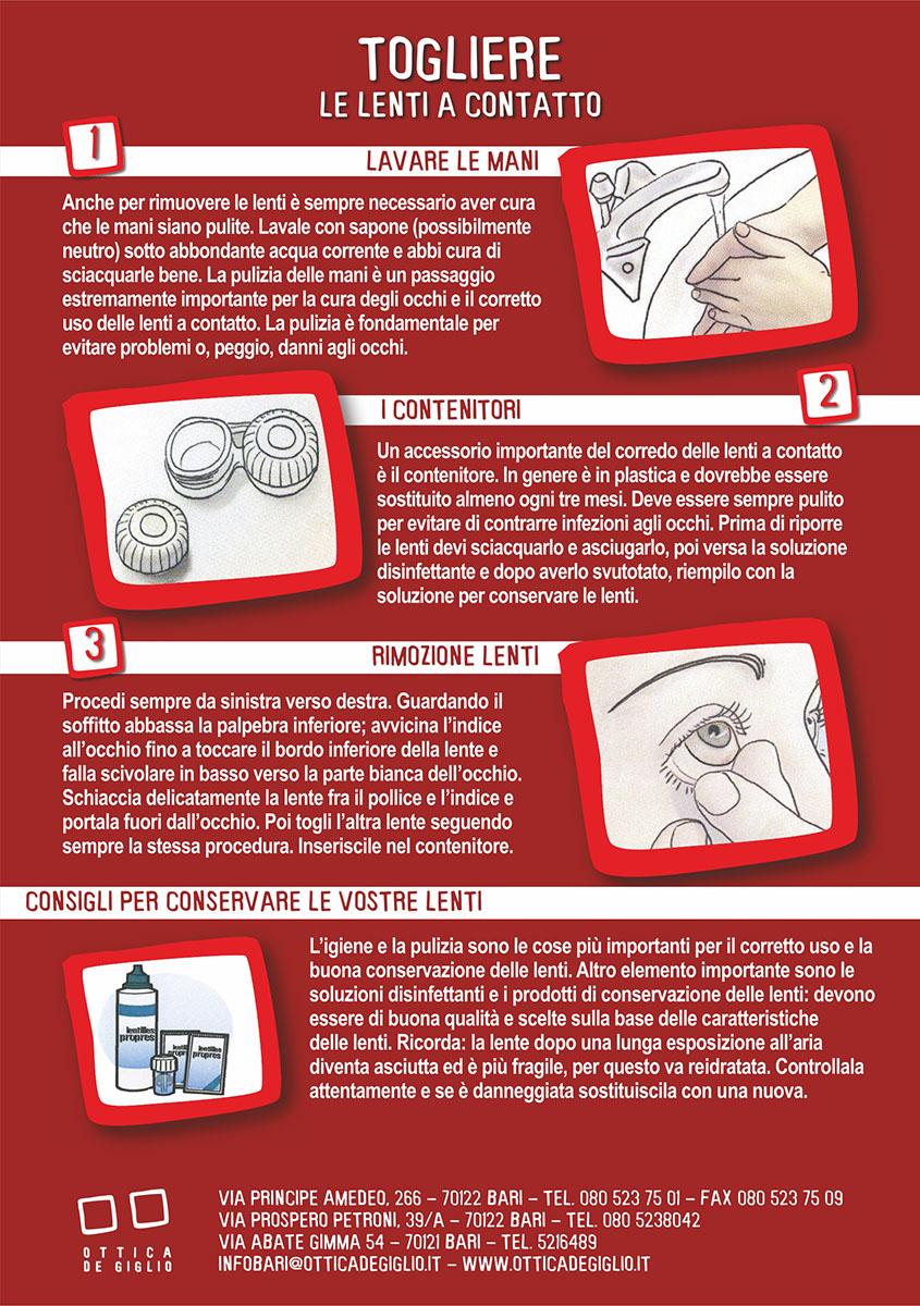 volantino-lenti-illustrazioni-istruzioni_1