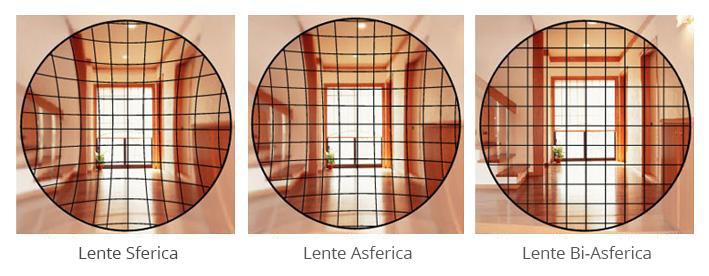 Geometria Lenti per Miopie Elevate